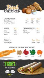 The Sauce Burger Cafe Karachi Menu